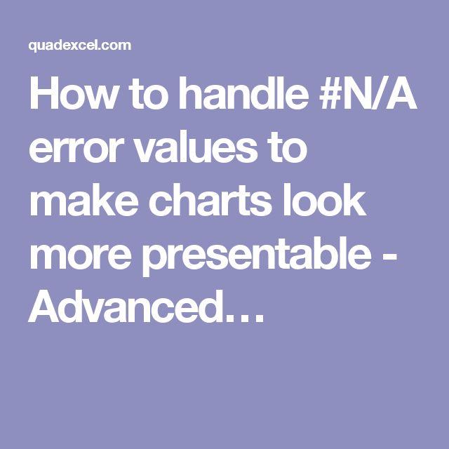 how to make presentable graph