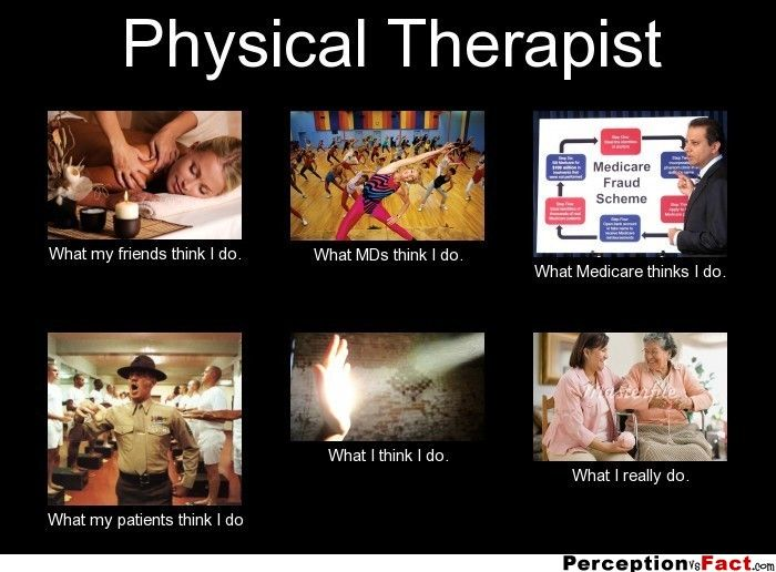 Occupational Therapy how many people are in college right now