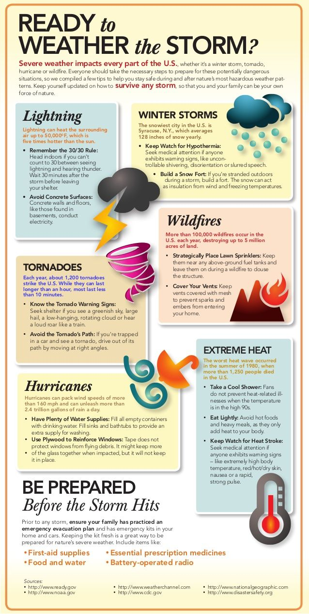 READY to WEATHER the STORM? Severe weather impacts every