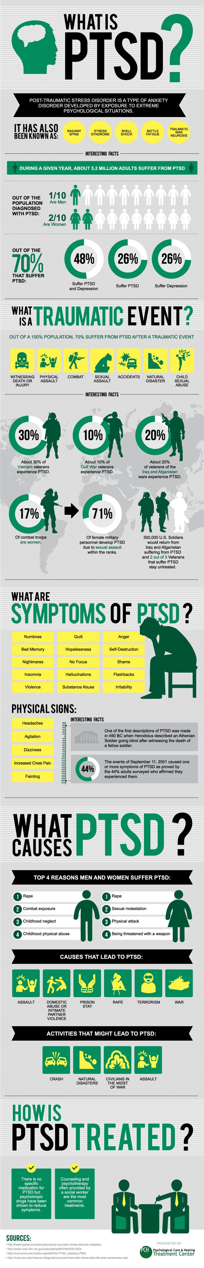 Let's Talk About Post-Traumatic Stress Disorder And Why It's More Common Than You Might Think