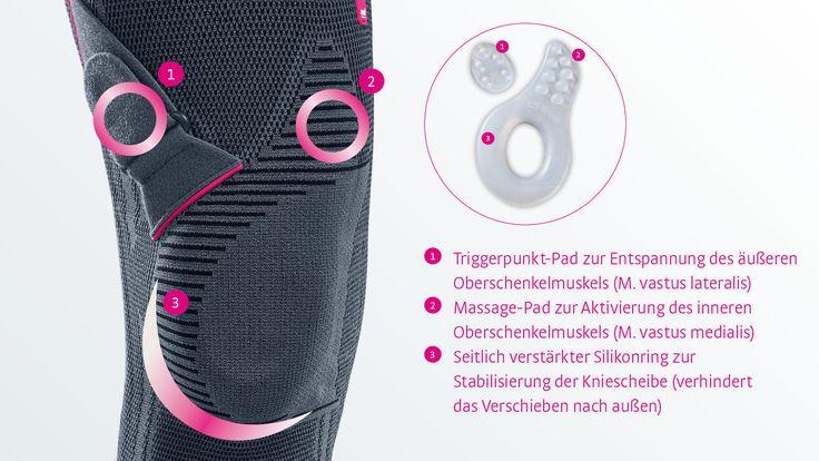 Bandagen und Orthesen von mediGenumedi PT Kniebandagen von medi