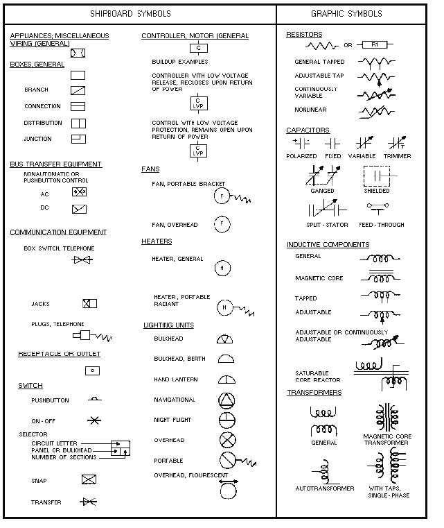 symbols electrical  electronic  logic  and fiber optic