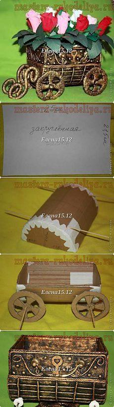 Мастера рукоделия - рукоделие для дома. Бесплатные мастер-классы, фото и видео уроки - Мастер-класс: Тележка-шкатулка из картона