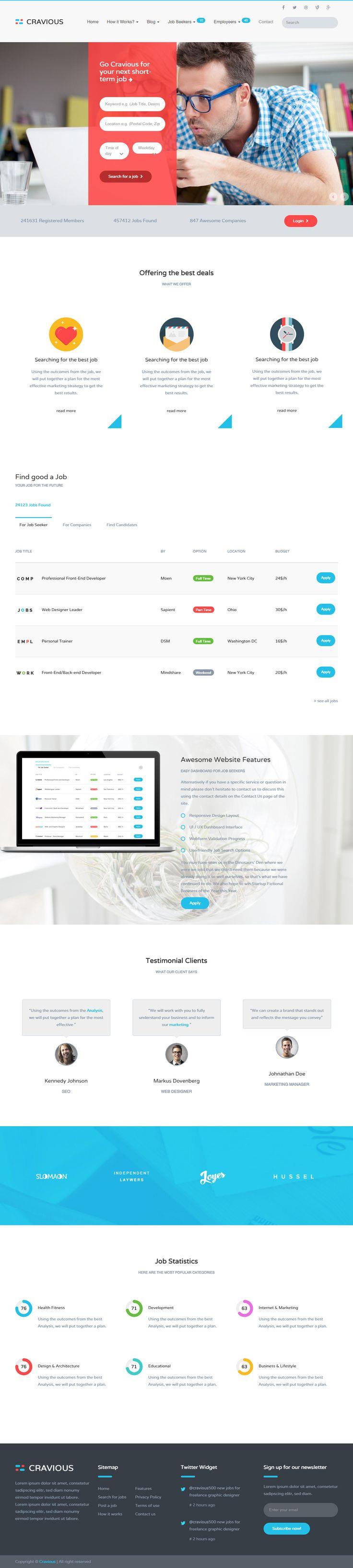 best ideas about job portal website layout food cravious is premium responsive retina template bootstrap 3 framework seo friendly google fonts test demo at