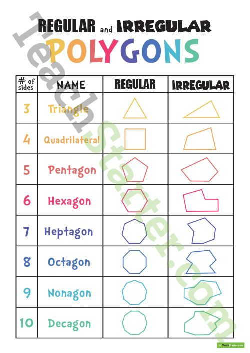 Regular and Irregular Polygons Teaching Resource