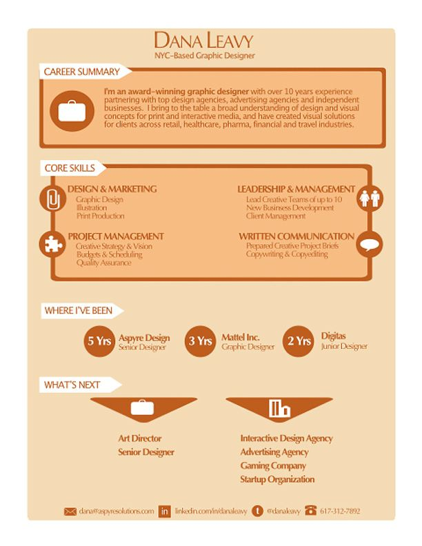 12 best Resumes images on Pinterest Resume design, Design resume - business architect sample resume
