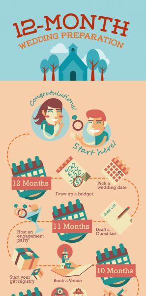 12-month-wedding-planning!