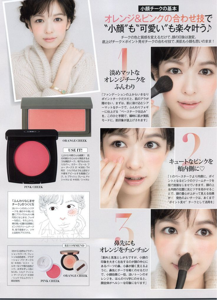 smaller face ,contour blush