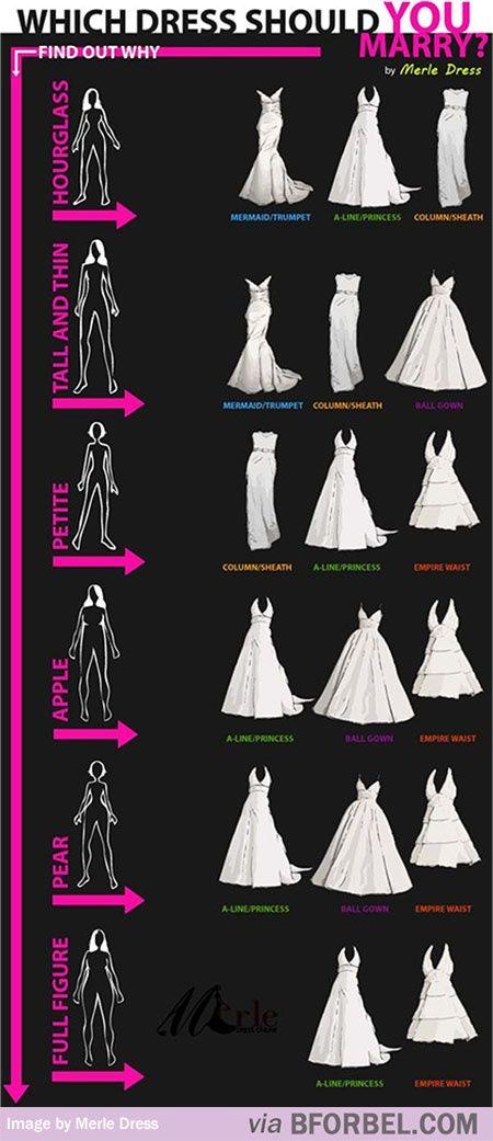 b for bel: Tips & Tricks: Wedding Dresses for your Body Type