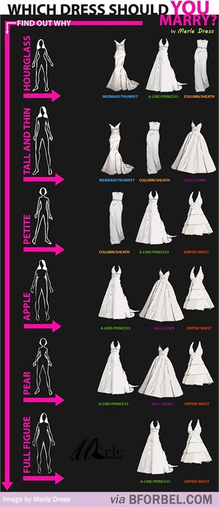 b for bel: Tips & Tricks: Wedding Dresses for your Body Type