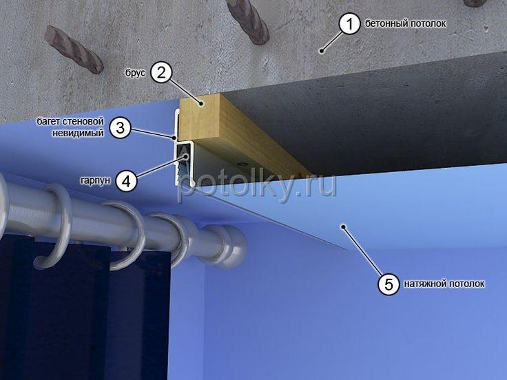 натяжной потолок ниша - Поиск в Google