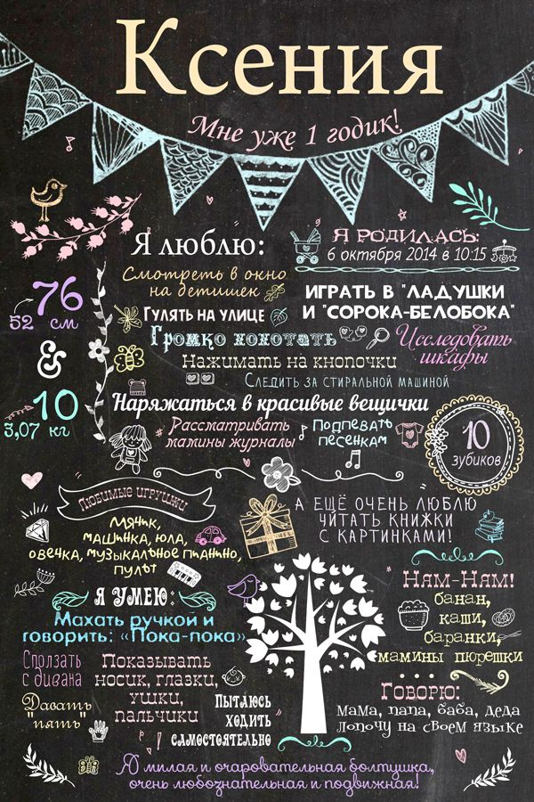 Постер достижений. A birthday chalkboard is a GREAT conversation piece for a…
