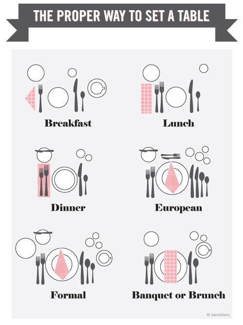 Table Settings How-To-->never know when I might need this!