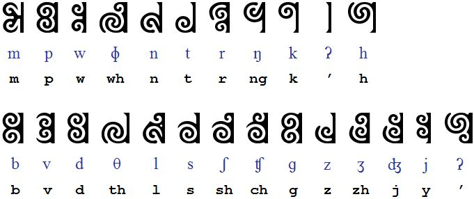 New Maori Extended - not a traditional alphabet (Maori has no written form), but it sure is pretty.