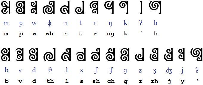New Maori Extended consonants