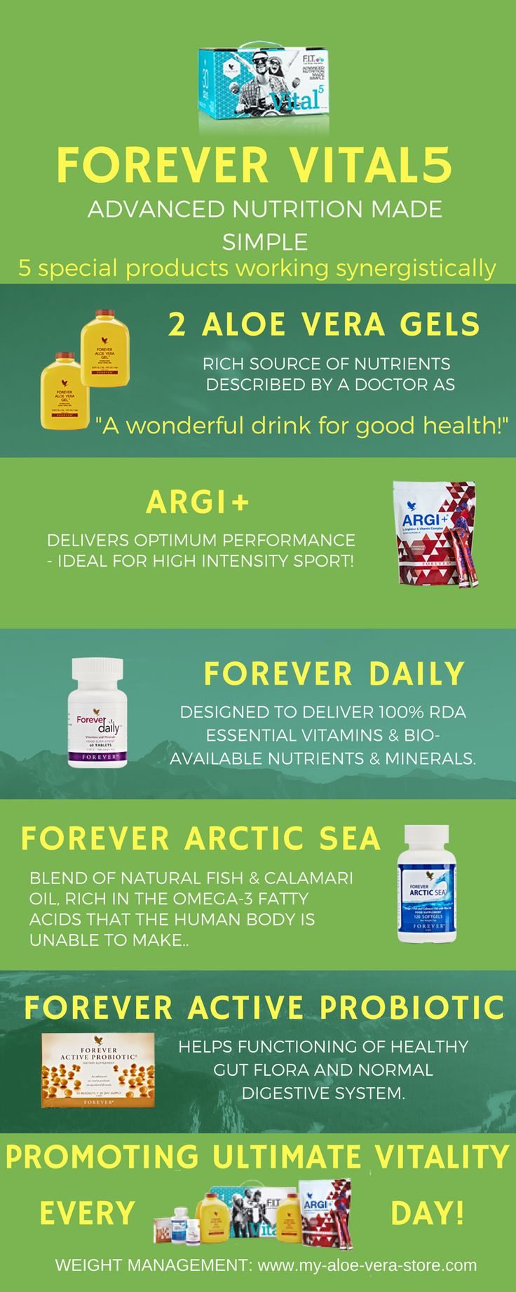 Here's how to move forward, not back into old habits, after achieving your fitness goals with Aloe Vera Diet (C9) and perhaps F15 too! Forever VITAL 5 consists of 5 special products working synergistically to promote ultimate vitality each and every day. Click video link for more info. #loveyourself