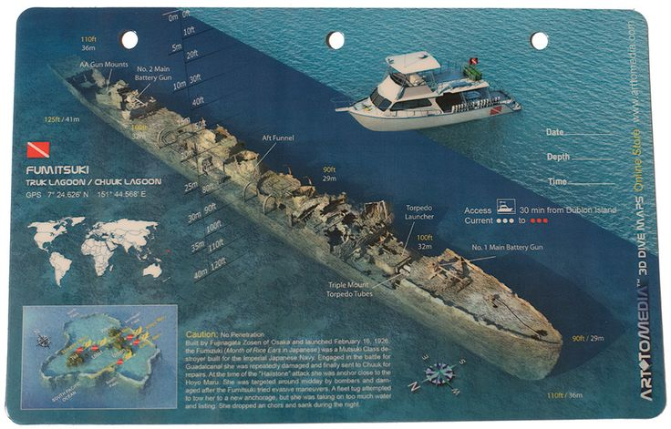 Art to Media Dive Site Map, Fumitsuki Destroyer, Truk Lagoon, Micronesia