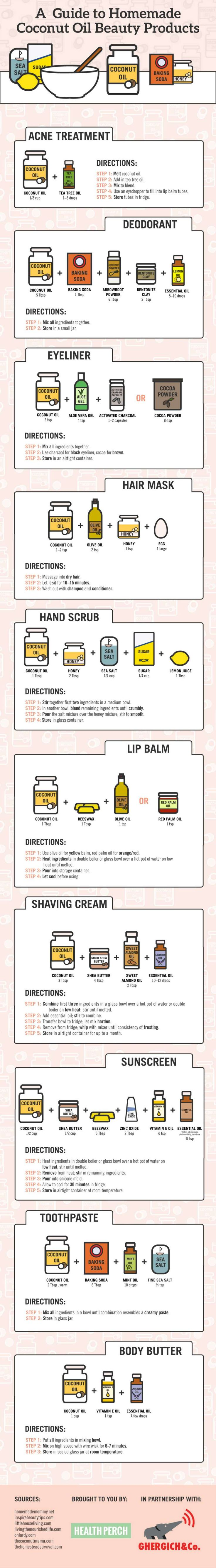 A handy guide to 11 natural homemade beauty products made with coconut oil