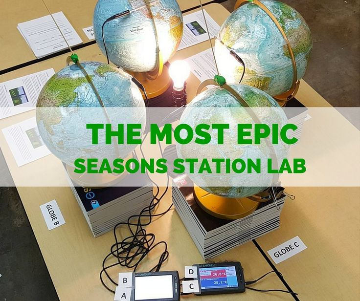 Teach seasons using this 4 globe setup hooked to thermometer probes