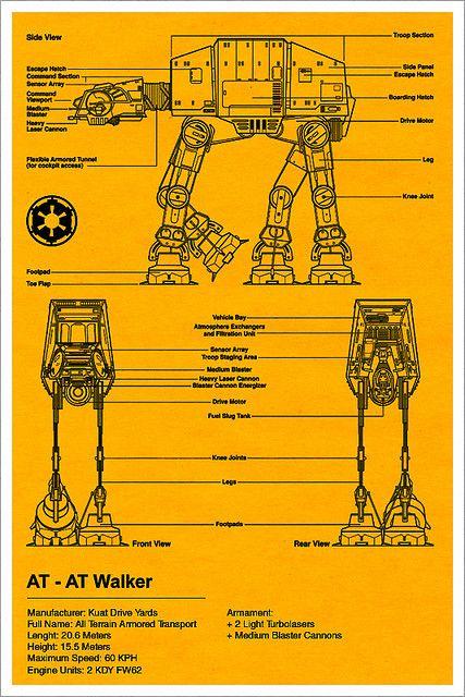 AT-AT Walker Blueprint - Star Wars: War Stuff, Atatstar Warsblueprint, Both Walker, At At Stars War Blueprint, Walker Blueprint, Photo, Geeky Stuff, At At Walker, Starr Warrz