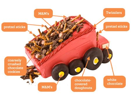 birthday cakes: Dump Trucks Cakes, Cakes Ideas, Kids Birthday, Birthdays, Dump Truck Cakes, Cakes Design, Cake Designs, Dumptruck, Birthday Cakes
