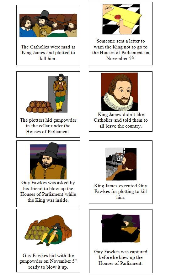 Use these colourful chronology cards to put the story of Guy Fawkes and his Gunpowder Plot in order.