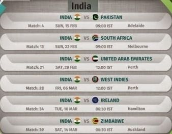 ICC cricket world cup 2015 India match schedule | ResultExpress