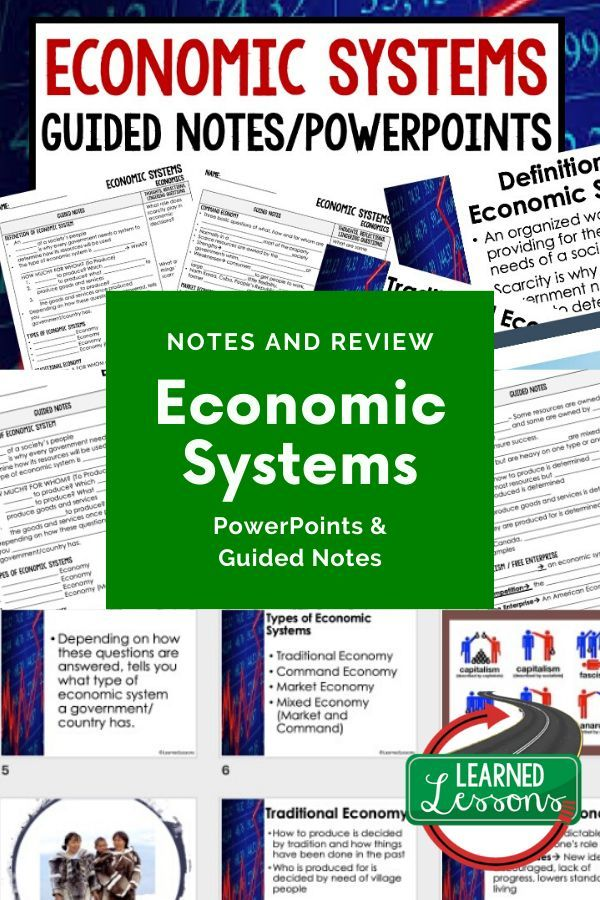 Economic Systems Guided Notes Powerpoint Economic Notes
