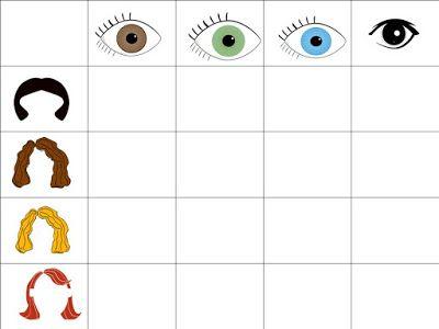Πυθαγόρειο Νηπιαγωγείο: Χρώμα μαλλιών - ματιών γραφήματα
