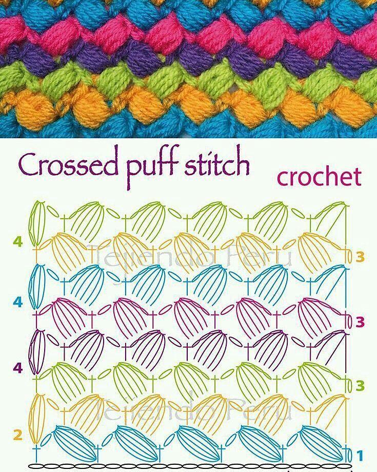 Gostei! !!♥@Regrann from @roseoliveira_tartes -  Ponto Puff para fazer tapetes, almofadas...o que vocês quiserem. Com linhas ou fio de malha  #pontosdecroche #crochet #viapinterest #patron #pattern - #regrann