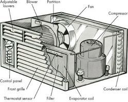How to Clean a Window Unit Air Conditioner thumbnail