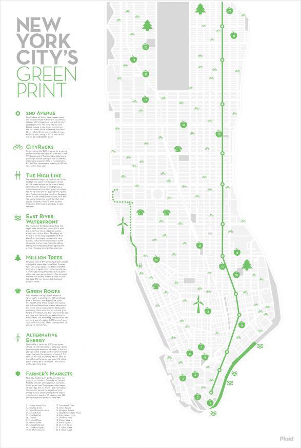 New York City's Green Print, Infographic Design