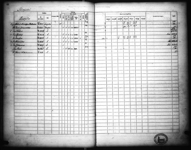 Karjalan Tl. seurakunnan arkisto - Rippikirjat 1841-1873 Viktorin perhe