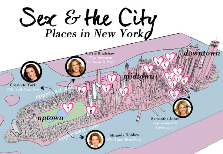 Sex and the city places