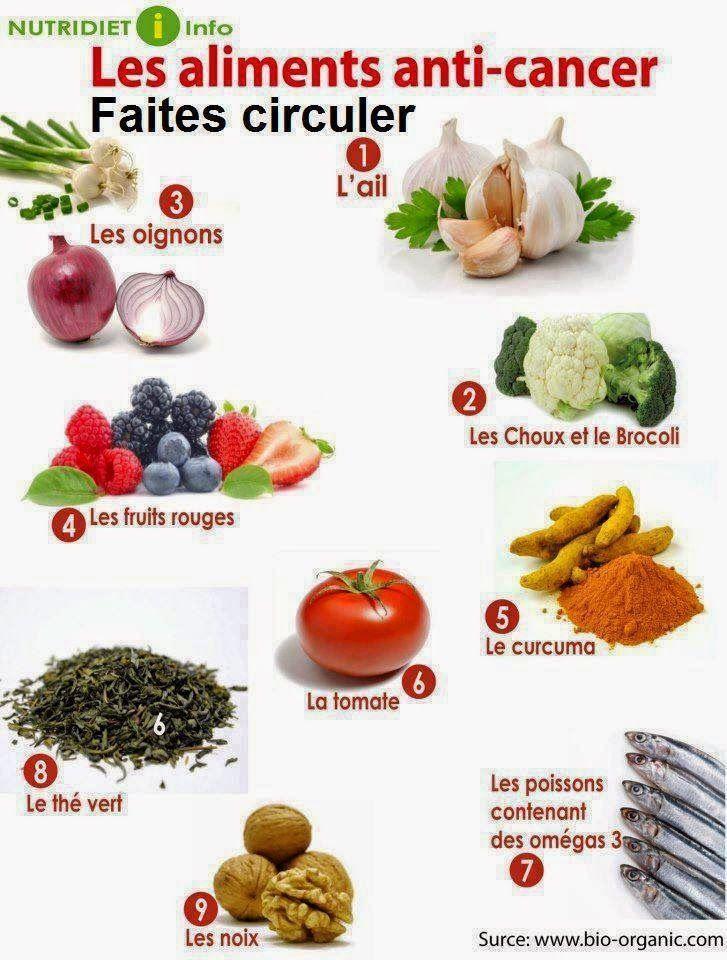 Certains aliments, consommés régulièrement, ont la réputation de prévenir le cancer   et de freiner la croissance des cellules cancéreu...