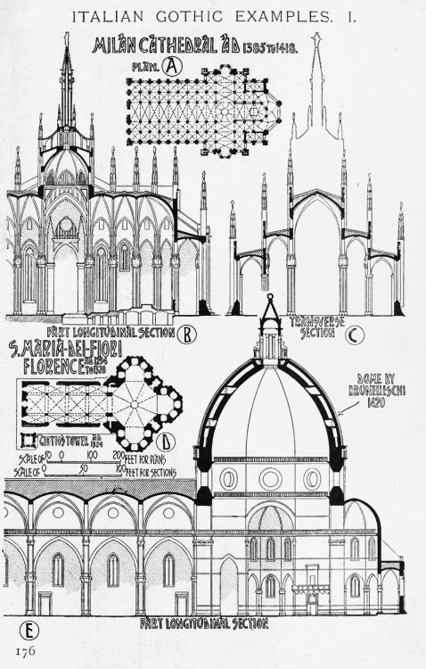 Italian Gothic examples of Cathedrals A History of Architecture on the…