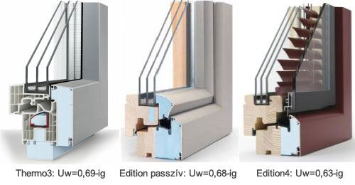 passzívház minősített ablakok