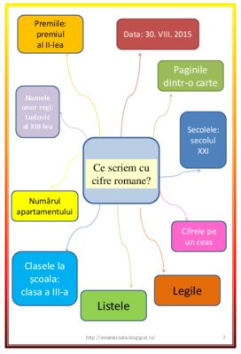 Roman Numerals in Romanian Language from Ema Patrichi on TeachersNotebook.com -  (42 pages)  - My ebook is a PDF form with 42 pages. It has posters, worksheets, ideas, games for teaching roman numerals.
