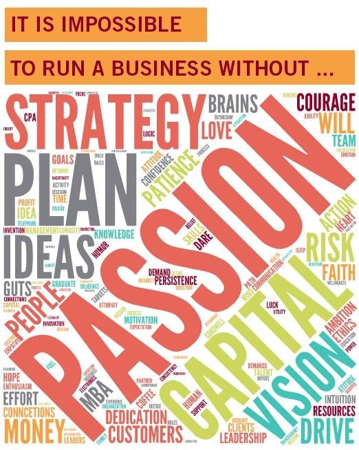 entrepreneurship mba essays