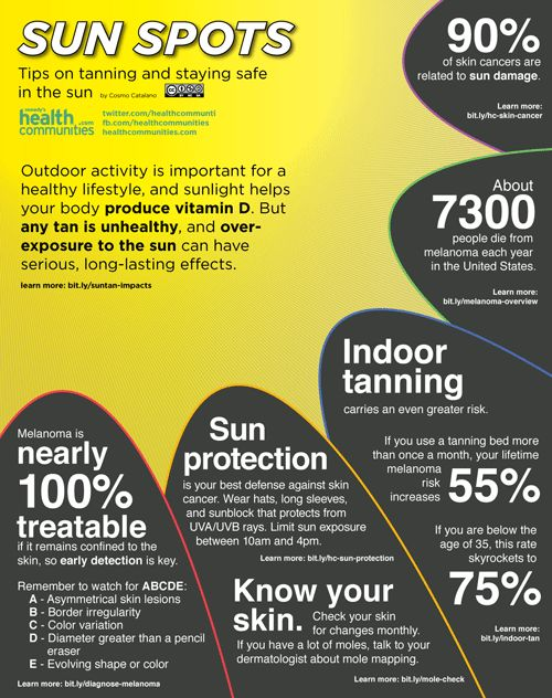 Tanning Tips Sun Exposure Infographic - click to enlarge