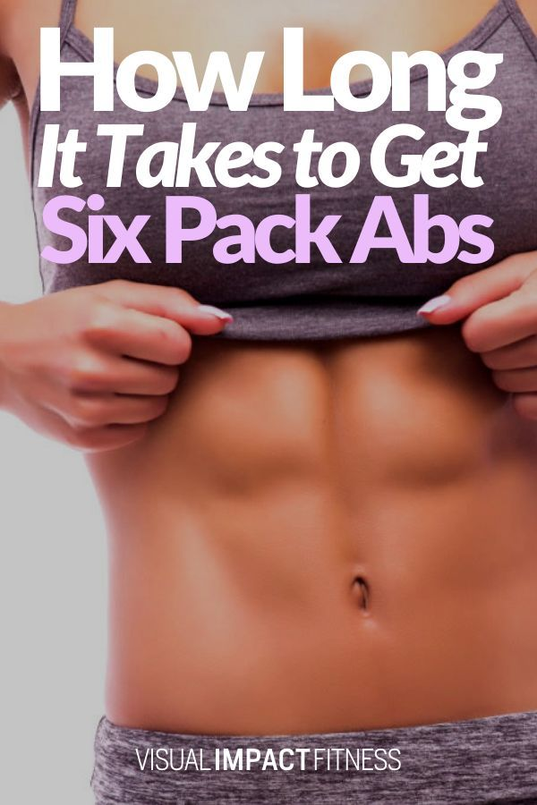 Abs Workout - lose belly fat & build ab