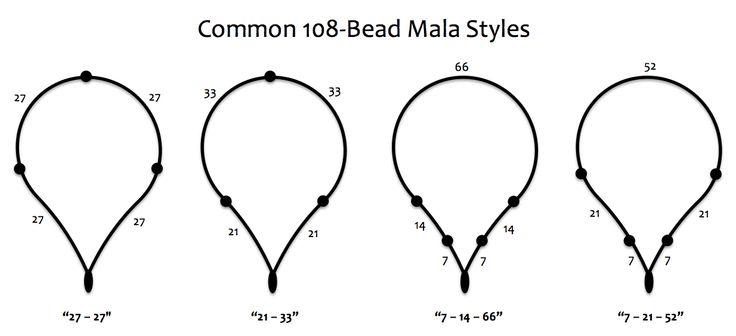 mala stringing instructions