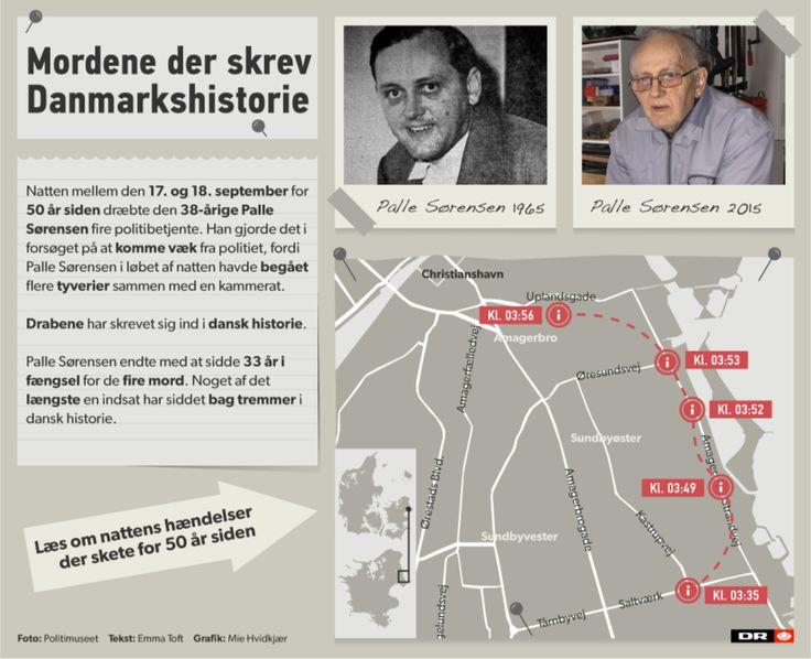Interaktiv: For 50 år siden rystede fire mord i København. Få overblikket over…