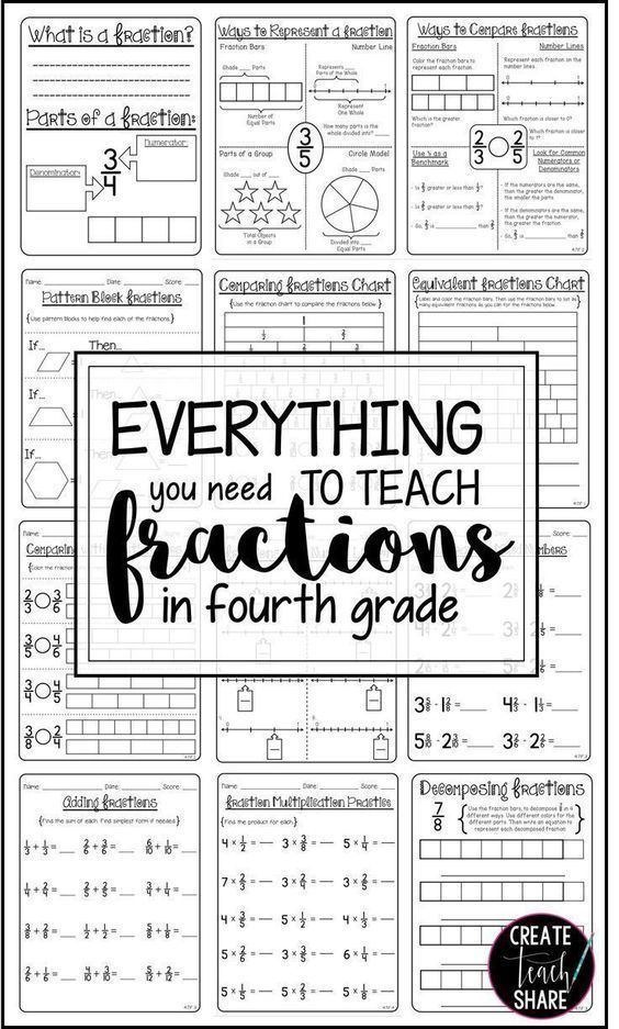 Best 25+ Multiplying Fractions Ideas On Pinterest | Math Fractions