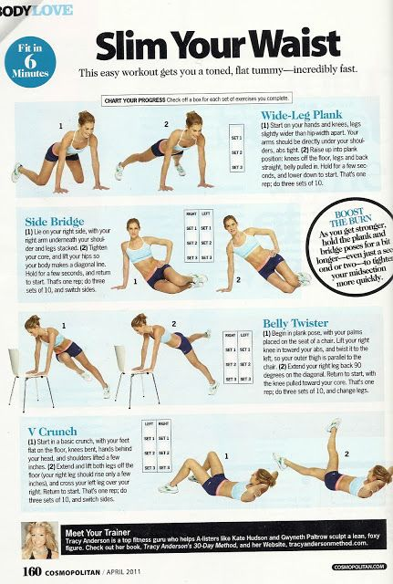 [ domineau//blogspot ]: Exercises for a Slimmer Waist and Thighs
