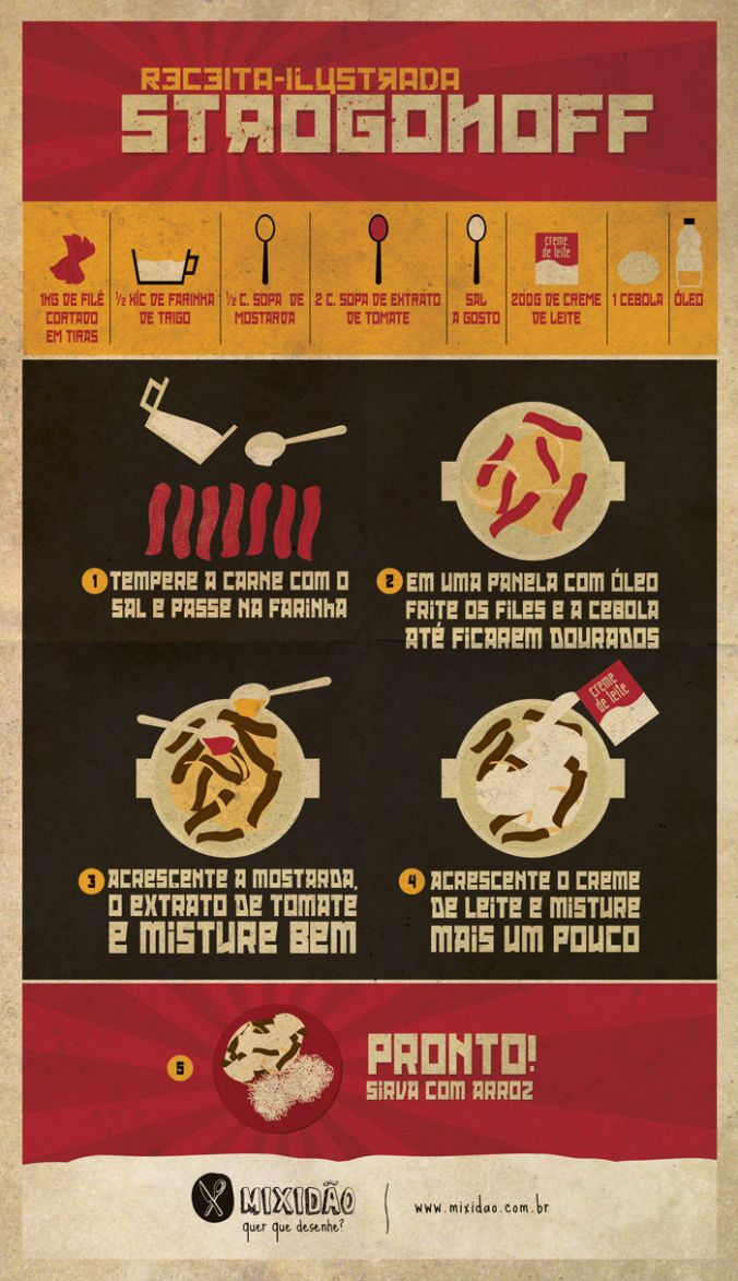 infográfico receita ilustrada Strogonoff