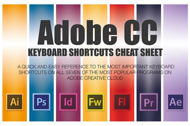 Esse infográfico promete ser uma mao na roda para os designers. Criado pelo SetUpABlogToday.com, reúne mais de 100 atalhos de teclado para 7 dos ...