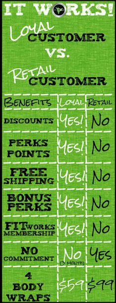 It Works Loyal Customers get a great discount as well as other great perks! Click the pin for more info! :)  http://hotmamabodywrap.com/it-works-loyal-customer