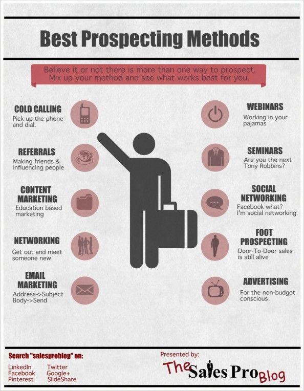best prospecting methods infographic