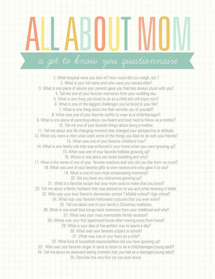 Get to know Mom with this All About Mom printable questionnaire!  This will be perfect and so fun for Mother's Day or any time of year!